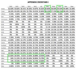 FL_Poll_Crosstabs
